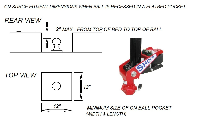 Flatbed Pocket & Gooseneck Air Hitch Diagram