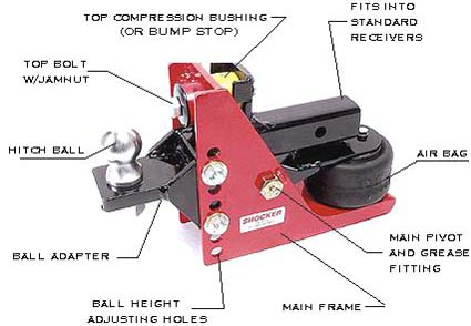 Shocker Air Receiver Hitch Diagram